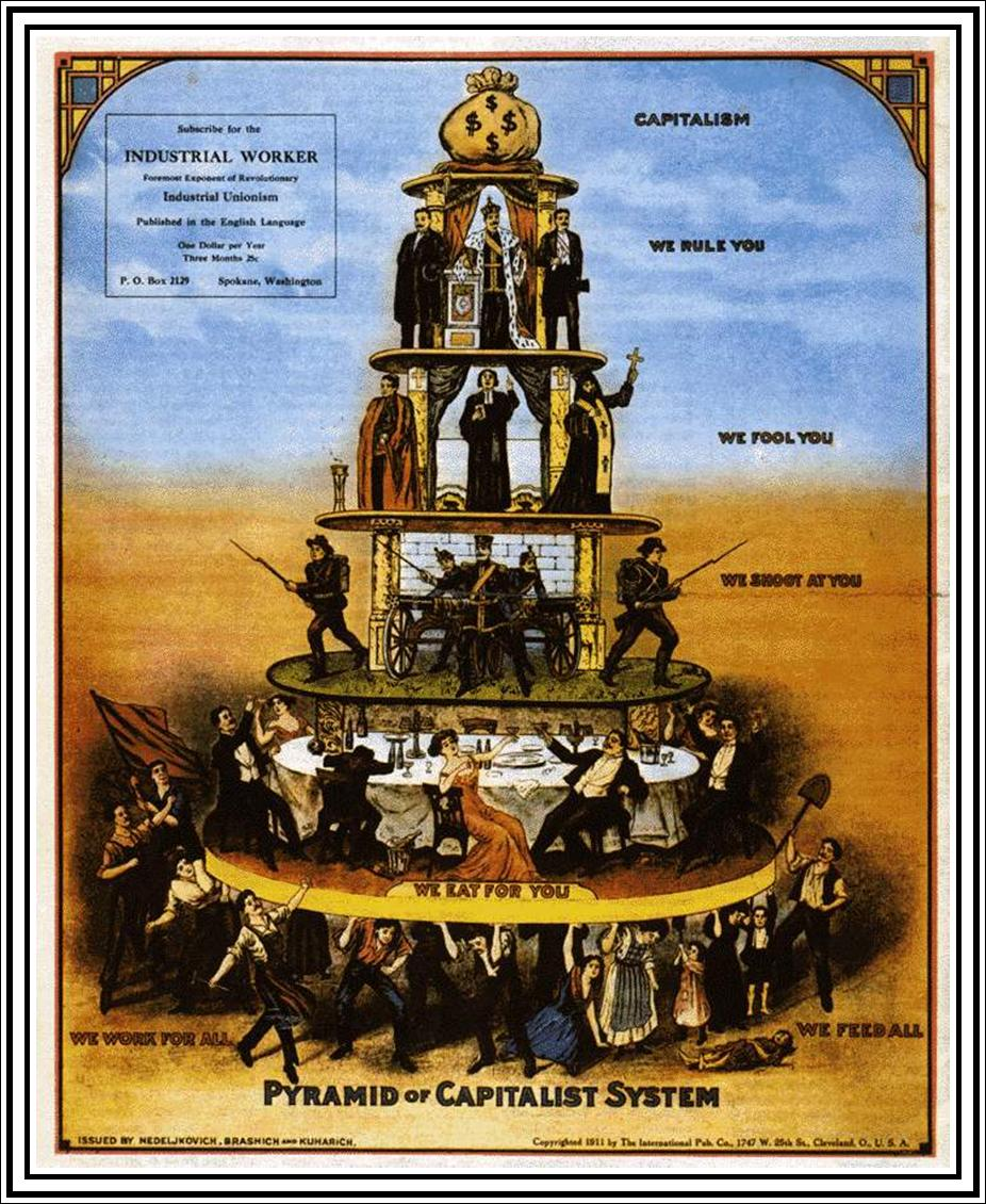 capitalismo-piramidal.jpg