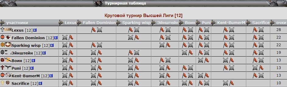 ДефоБКЛига.png