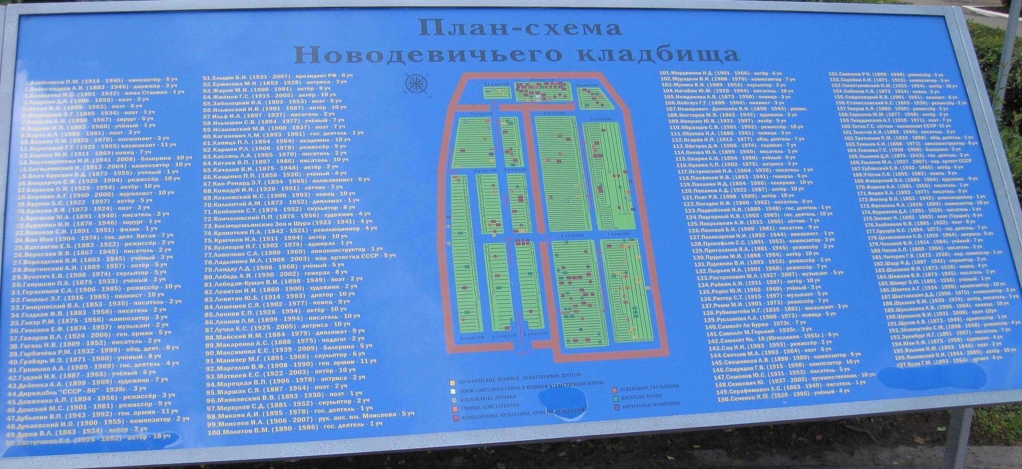 Plan_Novod_Cem.jpg