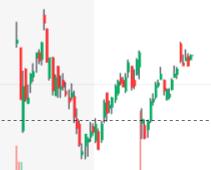 Screenshot_2019-02-25 NVDA Interactive Stock Chart NVIDIA Corporation Stock - Yahoo Finance.png