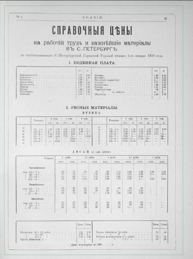 Справочные цены на рабочий труд и важнейшие материалы в С-Петербурге, 1910 год.jpg