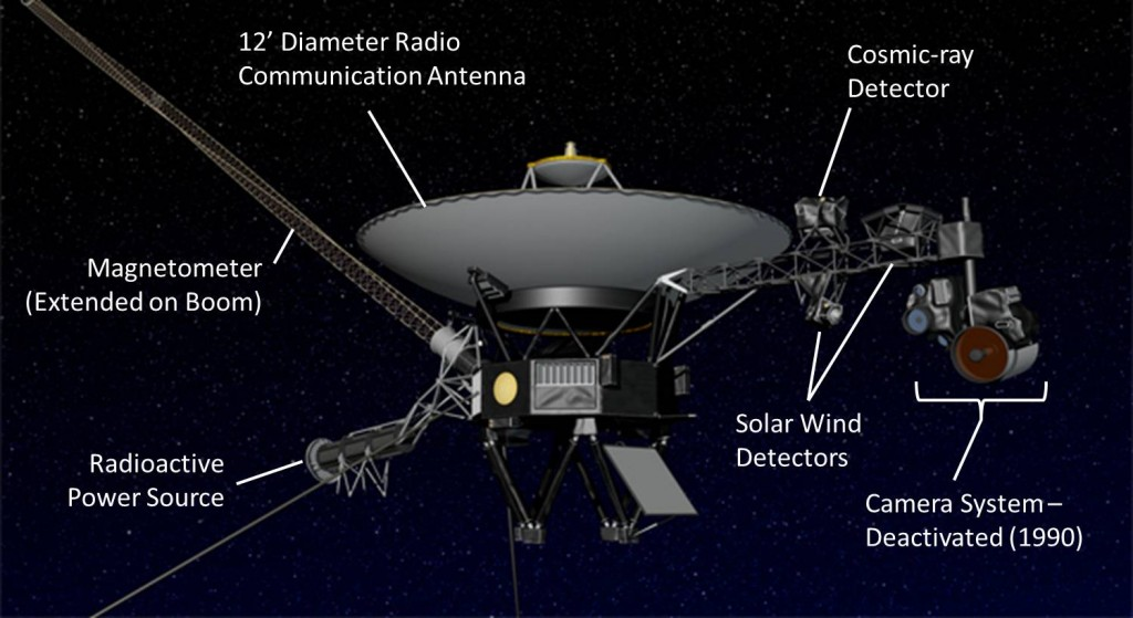 Voyager-Fig-1-1024x559.jpg