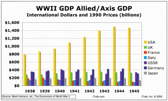 ВВП_WW2.jpg
